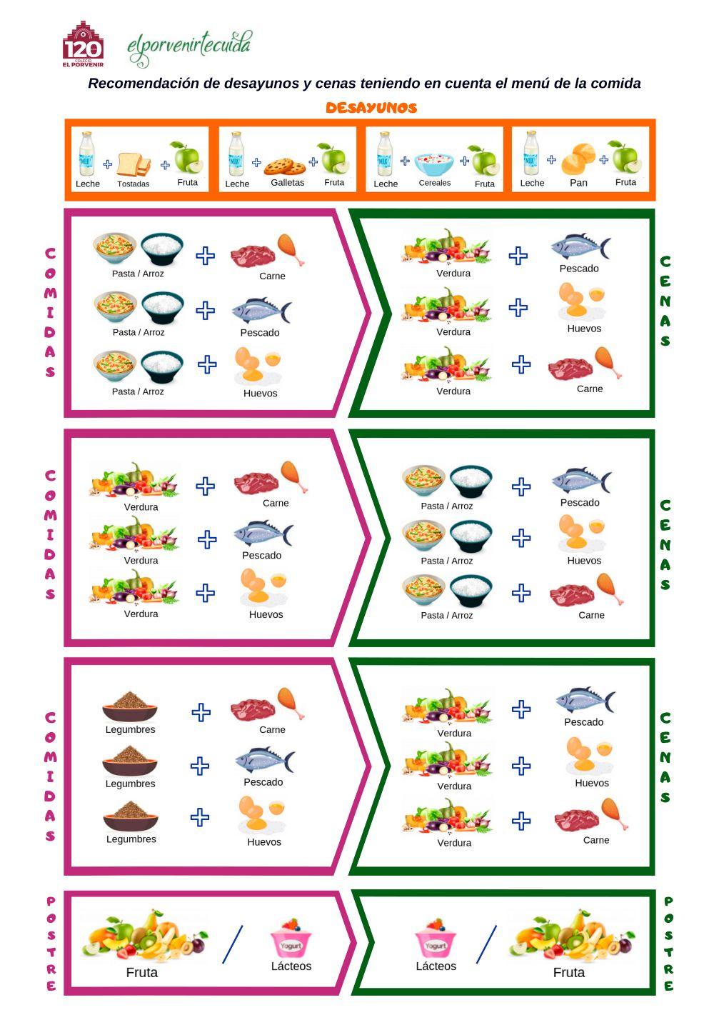 Desayunos y cenas saludables Servicio de Comedor colegio El Porvenir