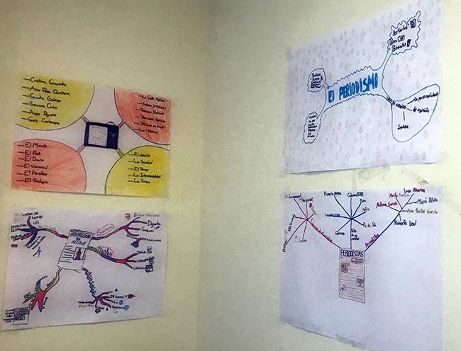 Mapa mental aprendizaje por proyectos Primaria colegio El Porvenir