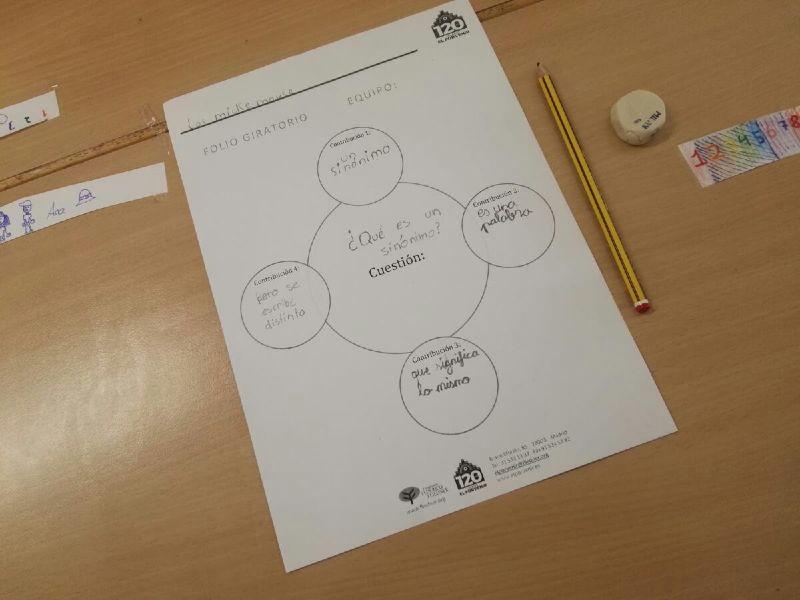 Aprendizaje Cooperativo en Primaria colegio El Porvenir
