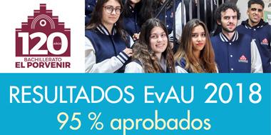 Resultados EvAU El Porvenir 2018