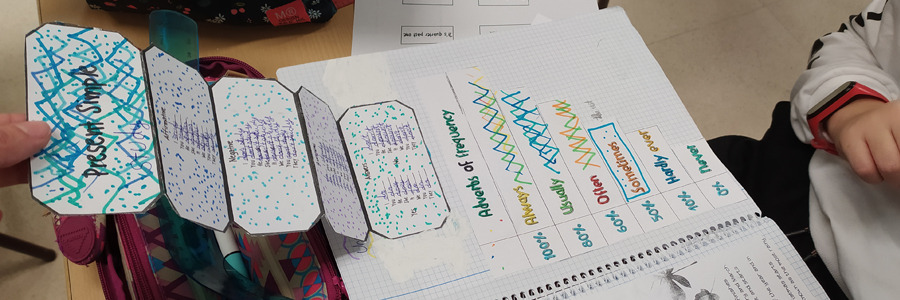 """""""Trabajo por Rincones"""" en 4º Primaria con sus cuadernos interactivos (Interactive Notebook)"""