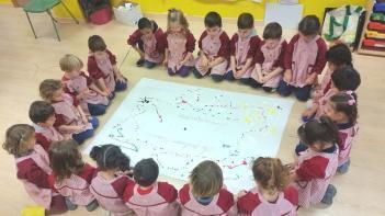 """""""PINTO LA MÚSICA""""  en 2º ciclo de Educación Infantil"""